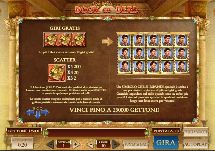Tabella dei pagamenti della slot Book of Dead