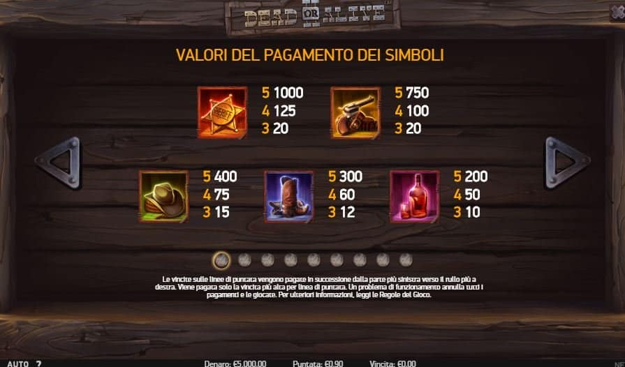 Tabella dei pagamenti della slot Dead or Alive 2