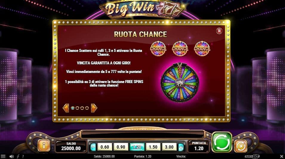 Grand jackpot wins