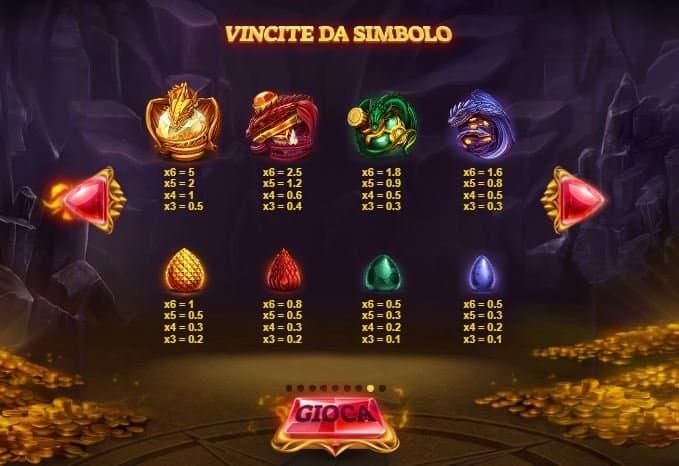 Tabella dei pagamenti della slot Dragons Fire Megaways